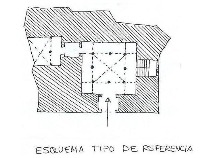 Esquema de la planta del edificio (PE)
